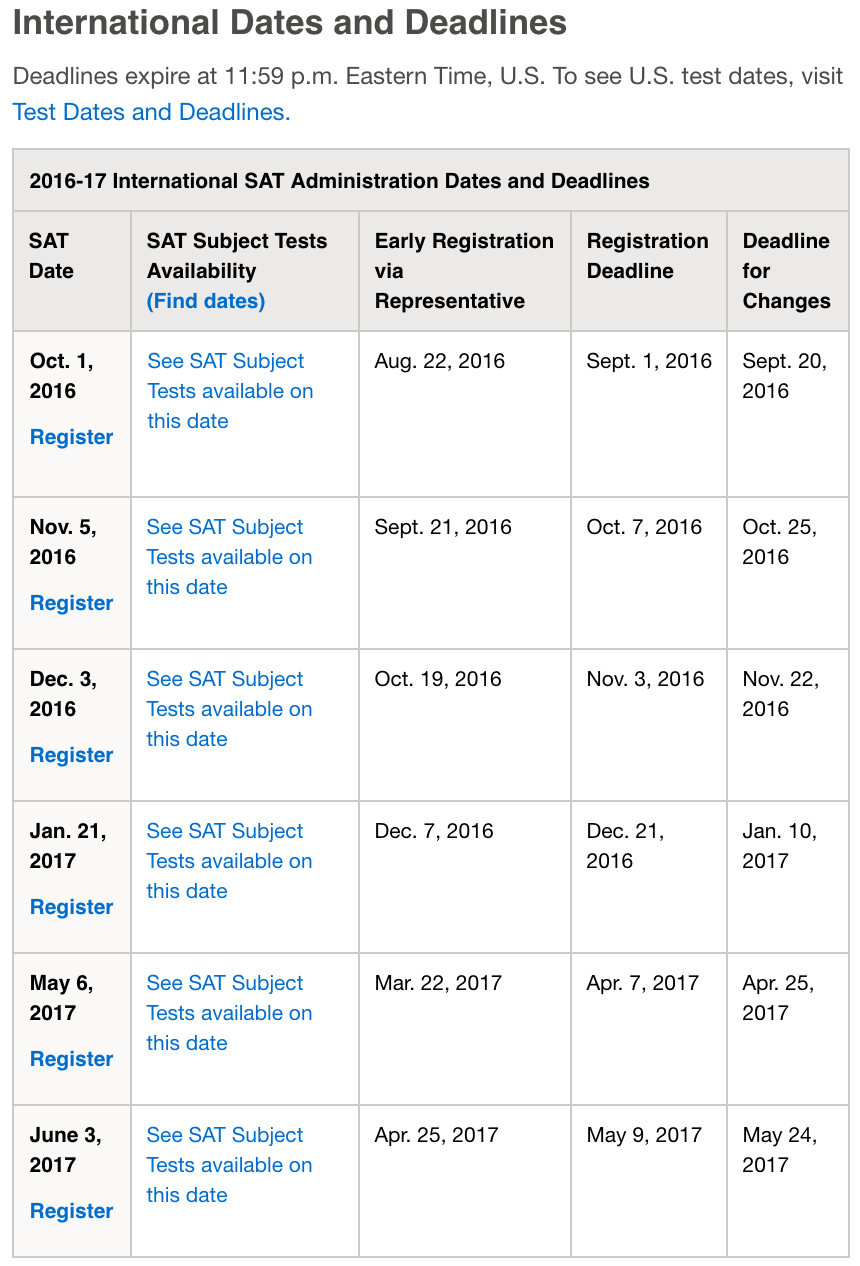 New SAT Dates for 2016-2017