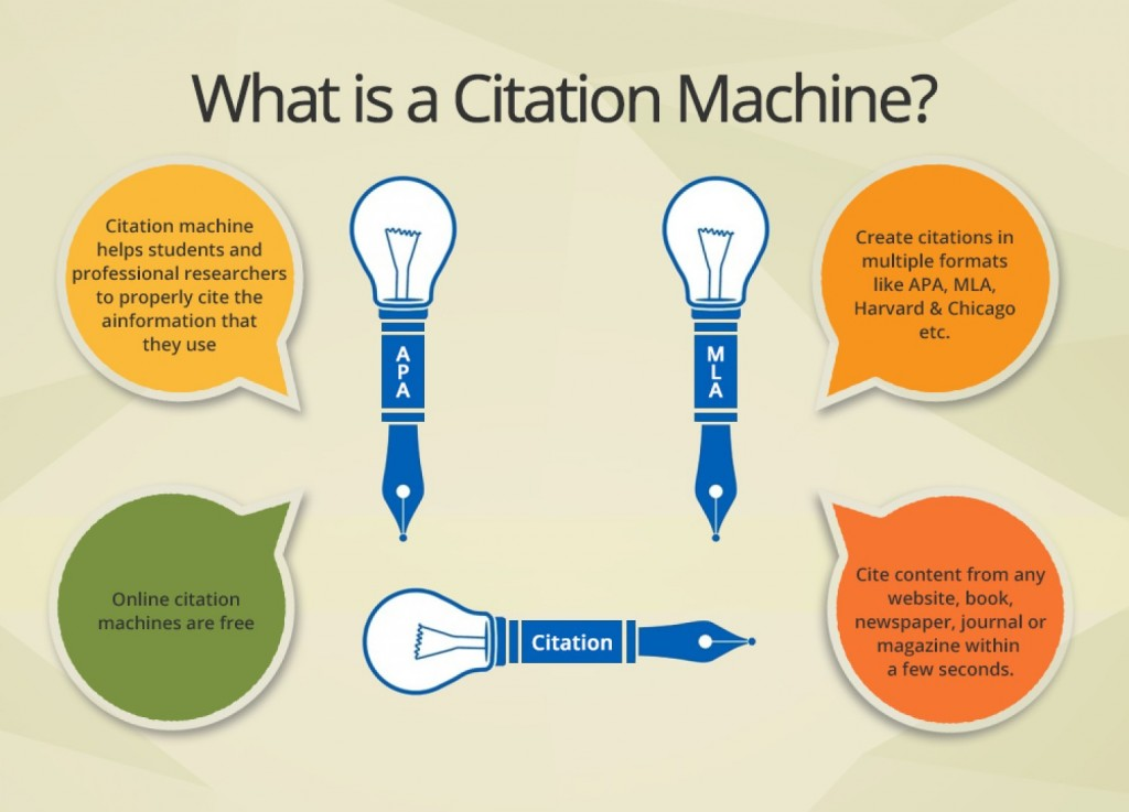 Citation Machine - Explanation